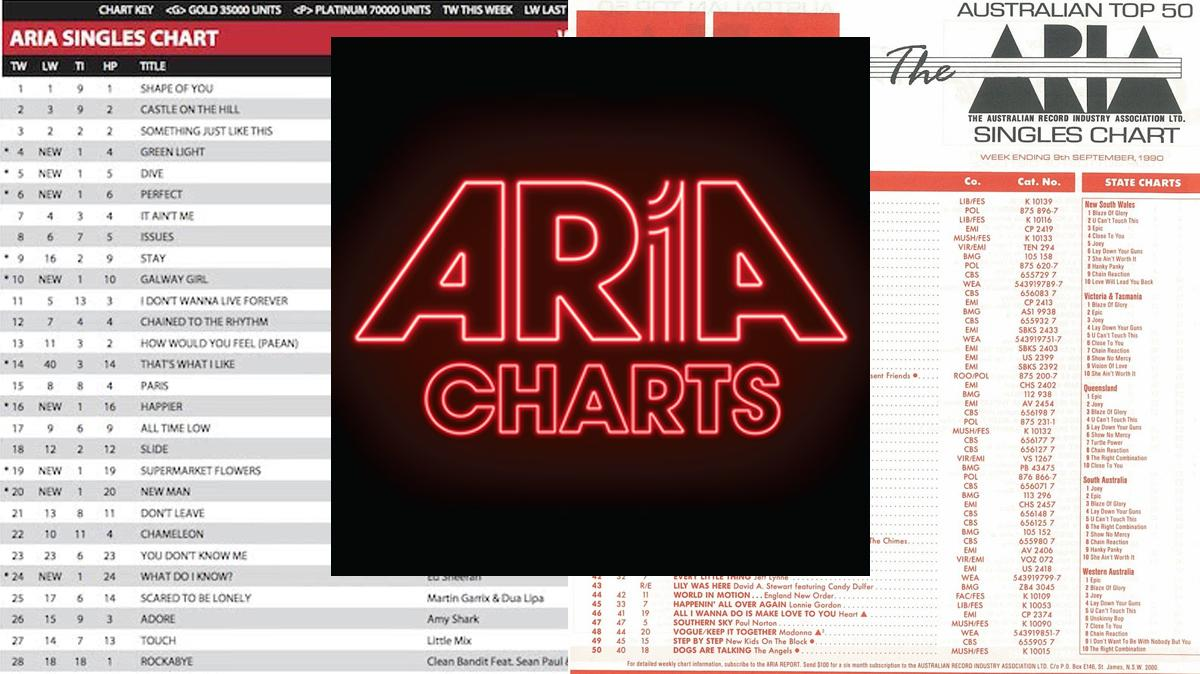 ARIA Releases Official 'End Of Decade' Music Charts